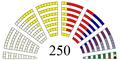 Raspodela mandata 2012.png