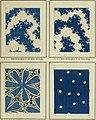 Revue générale des mati`eres colorantes et des industries qui s'y rattachent (1908) (14804424573).jpg