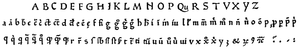 Arnold Pannartz and Konrad Sweynheim - Specimen of a typeface by Pannartz and Sweinheim, considered to be the earliest form of Roman type, c. 1465.