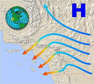 Santa Ana winds - This map illustration shows a characteristic high-pressure area centered over the Great Basin, with the clockwise anticyclone wind flow out of the high-pressure center giving rise to a Santa Ana wind event as the airmass flows through the passes and canyons of southern California, manifesting as a dry northeasterly wind.