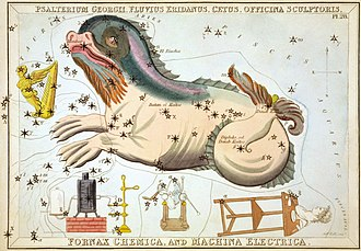 Fornax - Fornax Chemica can be seen below Cetus in this card from Urania's Mirror (1825).