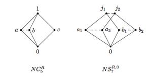 Skew lattice - Image: Skew diag