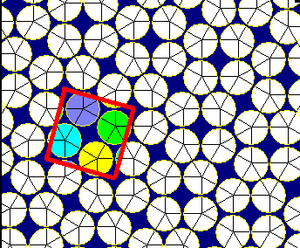 Snub square tiling - Image: Snub square tiling circle packing