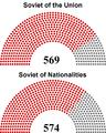 Soviet Union Legislative election 1937.png