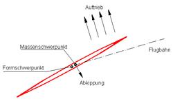 SpeerFlug