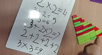 Cuisenaire rods - A young child using a 'staircase' of red and green rods to investigate ways of composing the counting numbers