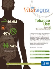 Tobacco Use-CDC Vital Signs-September 2010.pdf