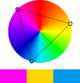 Triadic colors.png