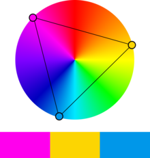 Color Scheme Wikipedia