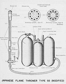 Flamethrower - Wikipedia