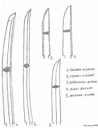Glossary of Japanese swords - Types of sword structures (tsukurikomi) in transliterated Japanese