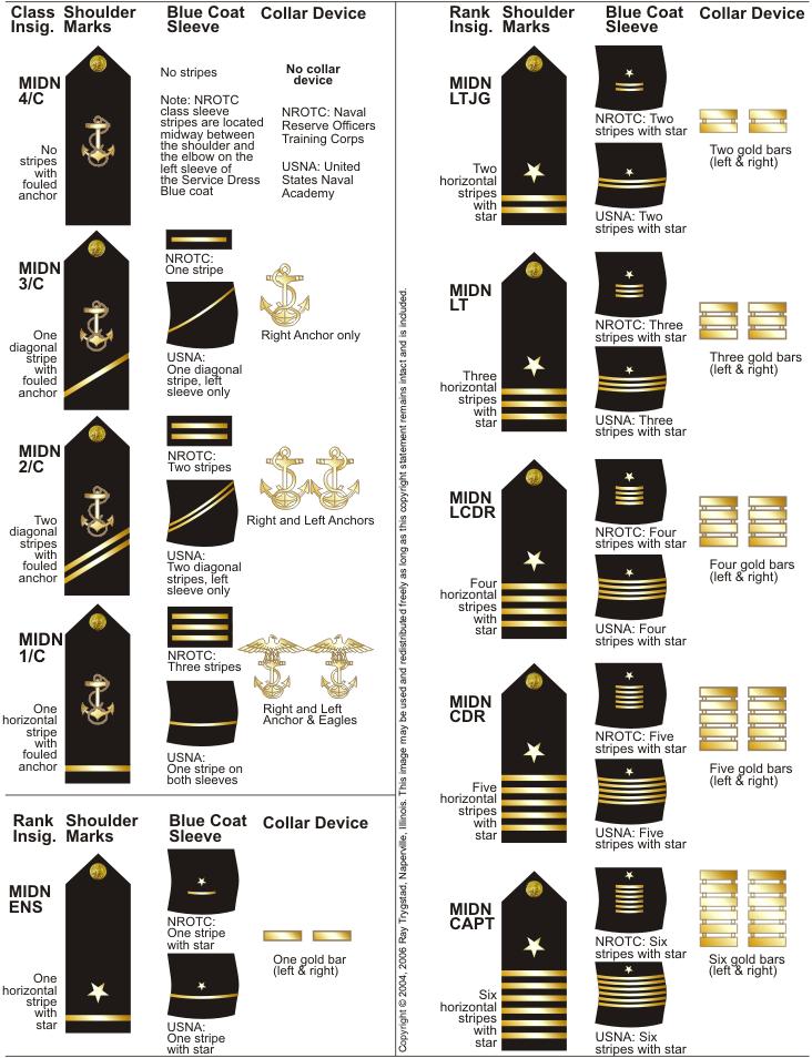 USN Midshipman Insignia