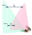 V-beam Diagramm.png