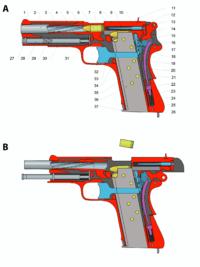 Схема 13.  Данный принцип запирания используется в системах автоматики, работающих от отдачи ствола с коротким ходом...