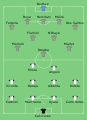 Valencia vs Marseille 2004-05-19.svg