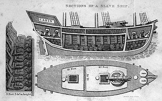 Robert Walsh (Irish writer) - Cross-section of a slave ship, from Walsh's Notices of Brazil in 1828 and 1829.
