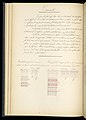 Weaver's Thesis Book (France), 1895 (CH 18438163-211).jpg