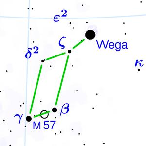 Position von Wega im Sternbild Leier