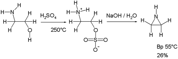 Wenker-synthese