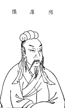 Portrait of Yang Xiong in Sancai Tuhui