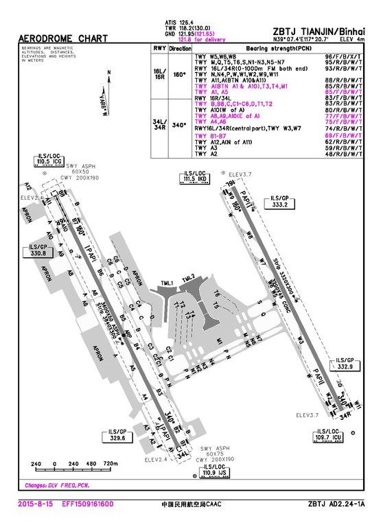 file zbtj-1a pdf