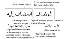 арабский язык местоимения тебе