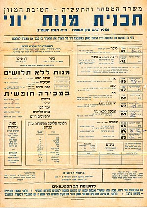 Austerity in Israel - 1956 Ministry price notification poster placed inside a local grocery store in Kfar Saba.