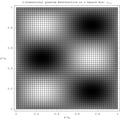 2D Wavefunction (2,3) Density Plot.png