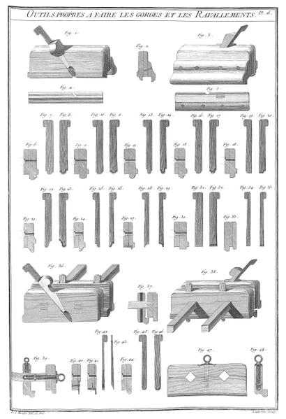 File:A-J Roubo - L'Art du Menuisier - Planche 016.png