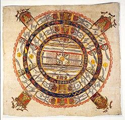 Adhai-dvipa pata, cosmogramme incluant le monde intermédiaire