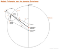Almagesto. Sistema Ptolemaico FIG 3.png