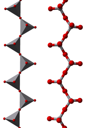 Oxyanion - Metavanadate chains in ammonium metavanadate