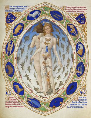 History of astrology - An image related to astrology from the Très Riches Heures du Duc de Berry. It shows the purported relation between body parts and the signs of the zodiac.