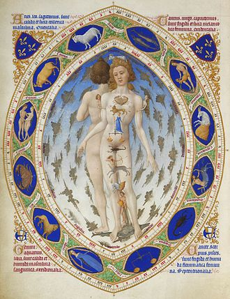 "Medieval medicine of Western Europe - ""Anatomical Man"" (also ""Zodiacal Man""), Très Riches Heures du Duc de Berry (Ms.65, f.14v, early 15th century)"