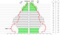 Andalucia piramide.PNG
