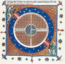 Ornate manuscript illumination showing celestial spheres, with angels turning cranks at the axis of the starry sphere