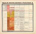 Atlas de la Préhistoire 03.jpg