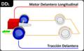 Automotive diagrams 08 es.png
