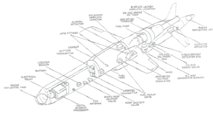Diagram of a BQM-74E Chukar