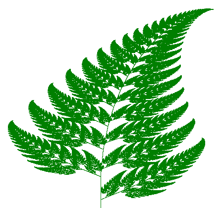 Barnsley fern plotted with VisSim