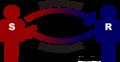 BasicElementsInterpersonalCommunicationsSmall.png