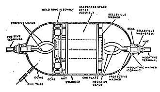 Nickel–hydrogen battery - Image: Battery workshop 1993 Fig 2 Nickel hydrogen battery