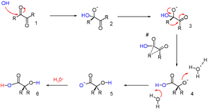 Benzilic acid rearrangement - Scheme 2. Benzilic Rearrangement Mechanism