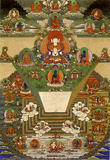 Bhutanese thanka of Mt. Meru and the Buddhist Universe.jpg