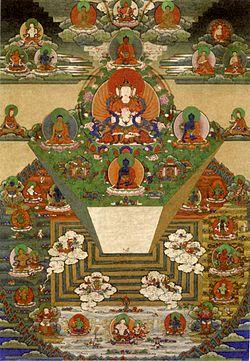 Bhutanese thanka of Mt. Meru and the Buddhist Universe, 19th century, Tongsa Dzong, Tongsa, Bhutan
