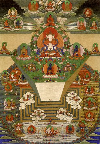 Mount Meru - Bhutanese thangka of Mount Meru and the Buddhist universe, 19th century, Trongsa Dzong, Trongsa, Bhutan