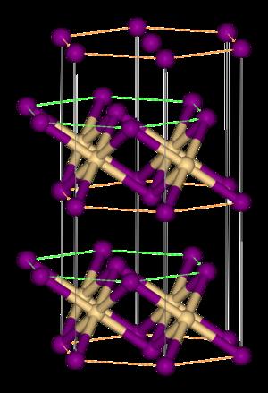 Zirconium disulfide - Image: Cadmium iodide 3D layers