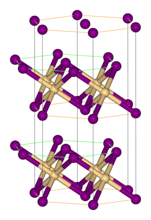 Iron(II) bromide - Image: Cadmium iodide 3D layers