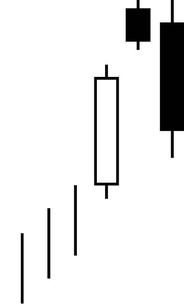 File:Candlestick pattern two crows.jpg - Wikimedia Commons