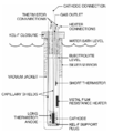 Cold-fusion-calorimeter-nhe-diagram.png